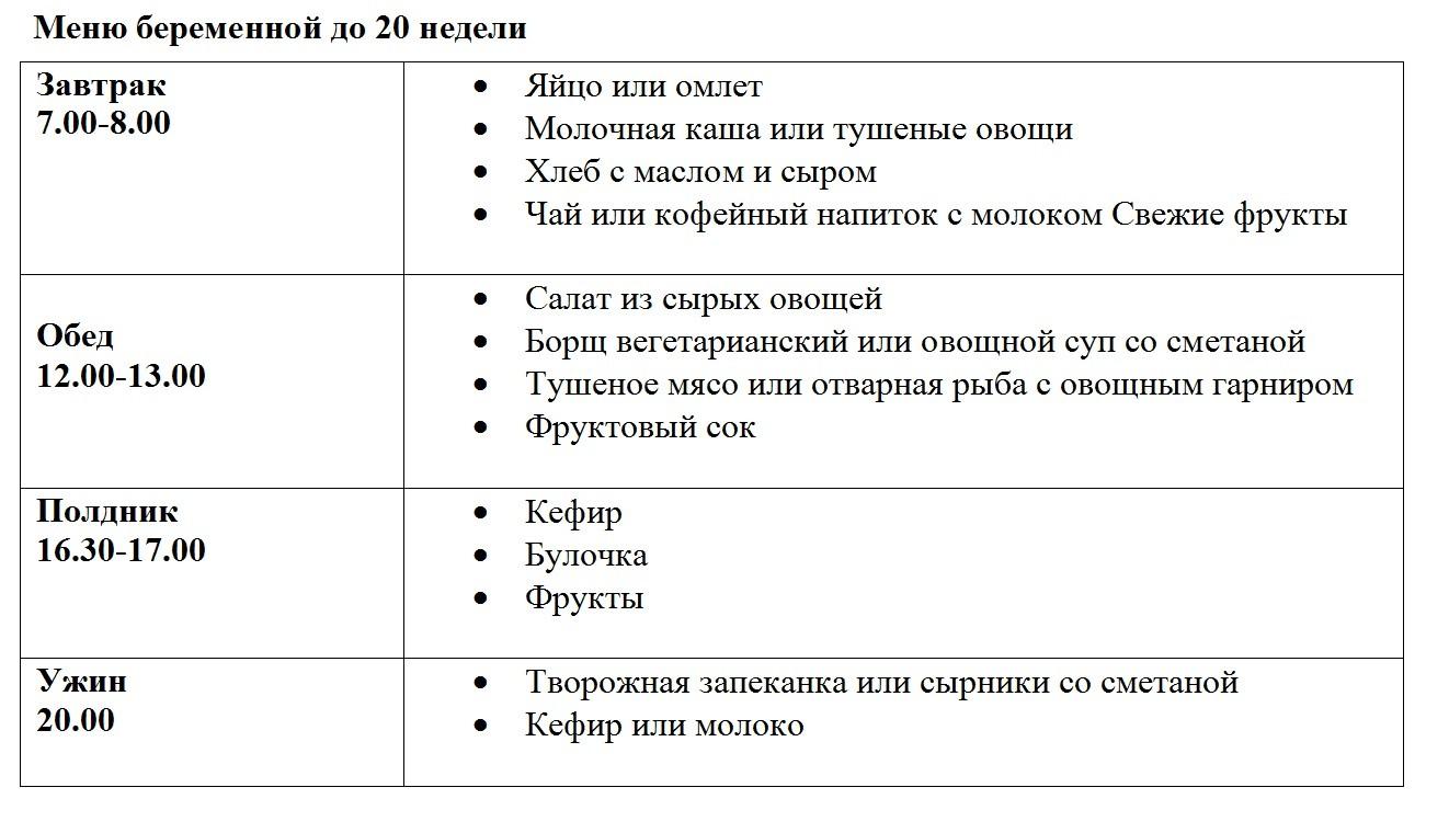 Суточная норма йода для беременных женщин 56