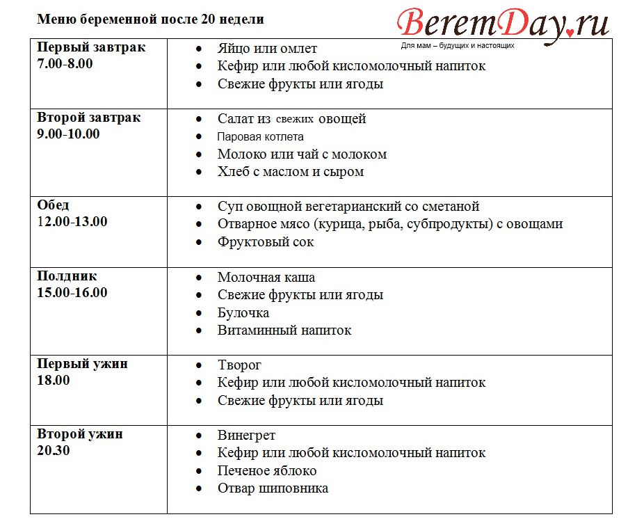 Трехдневные Диеты Для Беременных. Особенности диеты для беременных в 3-м триместре: самая полная информация!